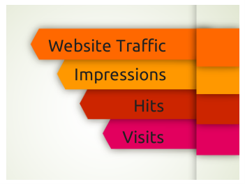 Difference between hits page impressions and unique visits