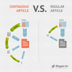 How To Craft a Contagious Article