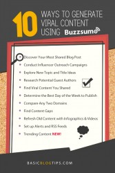 What's All the Buzz About Buzzsumo