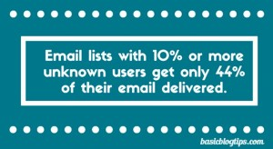 GetResponse Email Stats